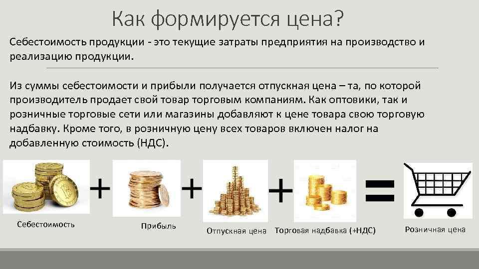Как формируется цена? Себестоимость продукции - это текущие затраты предприятия на производство и реализацию