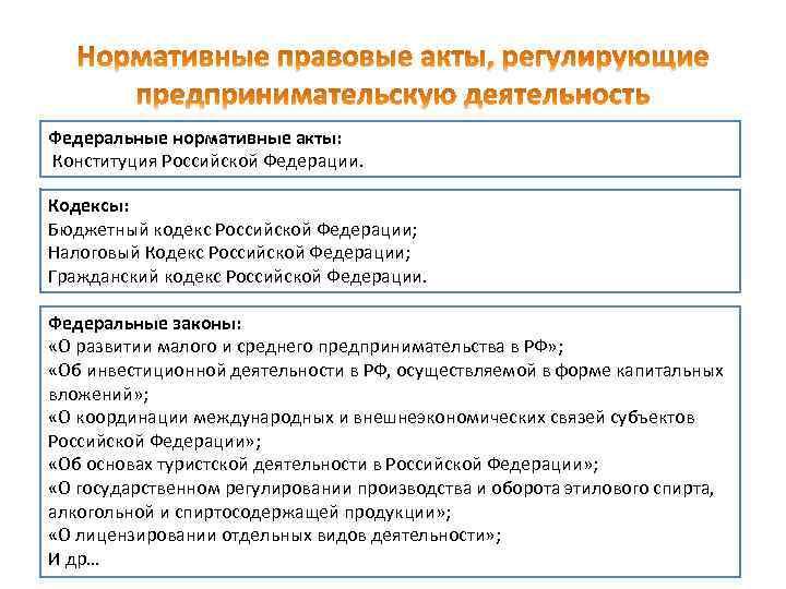 Федеральные нормативные акты: Конституция Российской Федерации. Кодексы: Бюджетный кодекс Российской Федерации; Налоговый Кодекс Российской