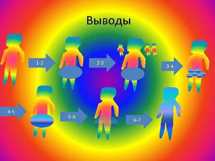 Выводы 1 -2 4 -5 2 -3 5 -6 3 -4 6 -7
