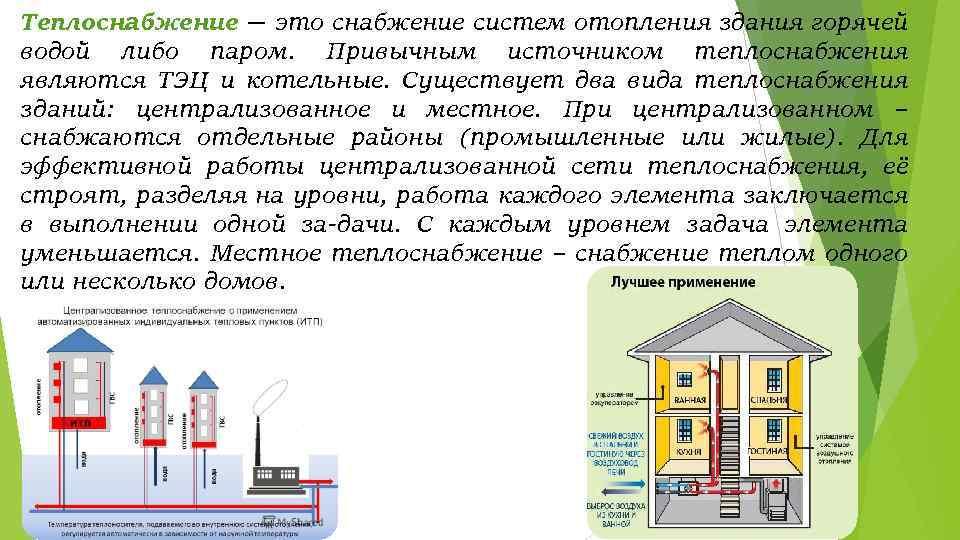 Основные источники тепловых потерь в системах отопления