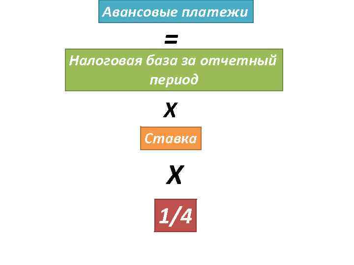 Авансовые платежи = Налоговая база за отчетный период Х Ставка Х 1/4