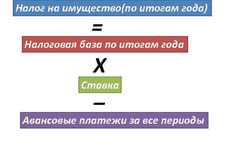 Налог на имущество(по итогам года) = Налоговая база по итогам года Х Ставка _