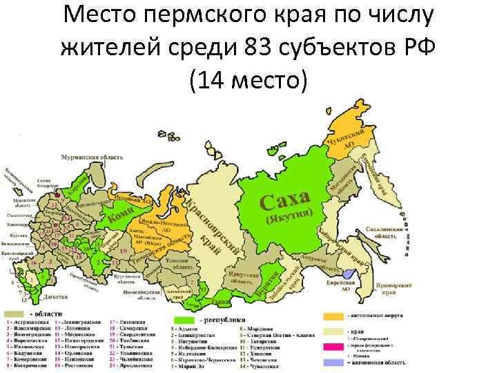 Место пермского края по числу жителей среди 83 субъектов РФ (14 место)