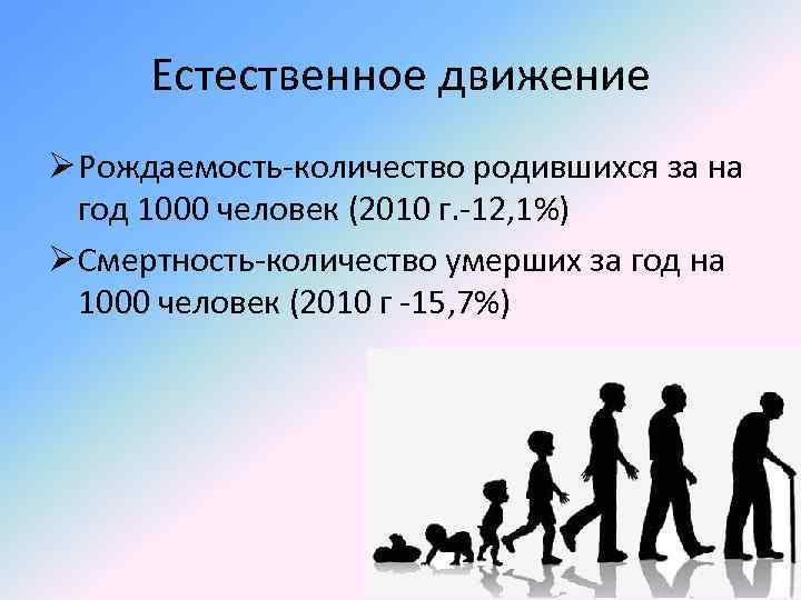 Естественное движение Ø Рождаемость-количество родившихся за на год 1000 человек (2010 г. -12, 1%)