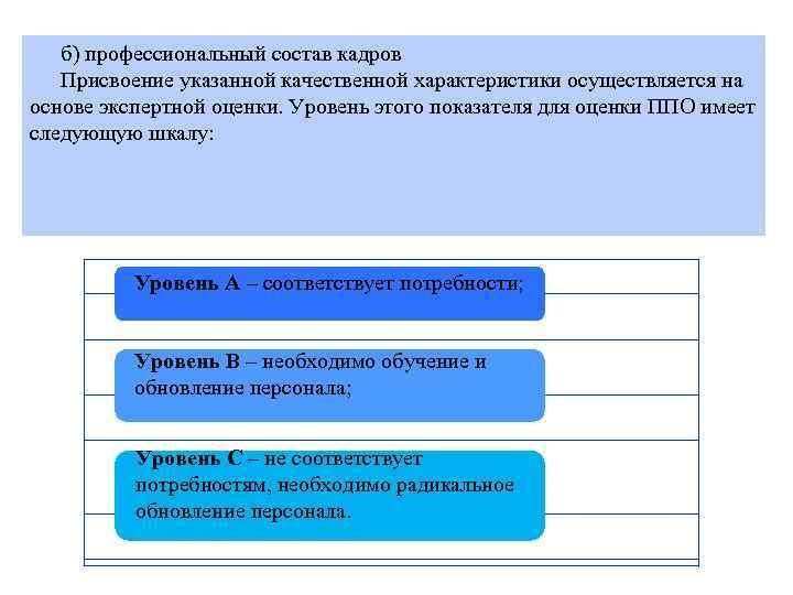 оценка производственного потенциала региона