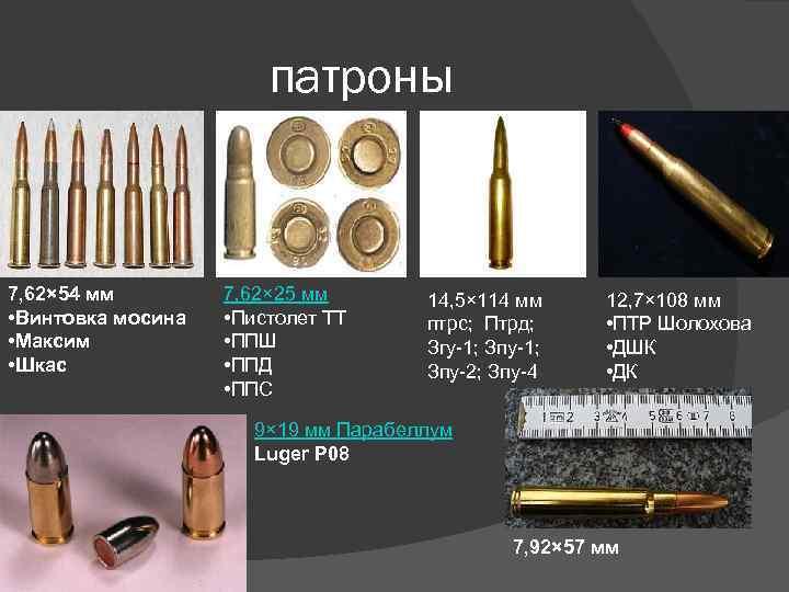 патроны 7, 62× 54 мм • Винтовка мосина • Максим • Шкас 7, 62×