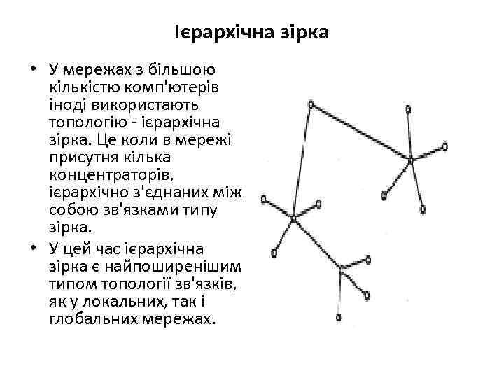 Ієрархічна зірка • У мережах з більшою кількістю комп'ютерів іноді використають топологію - ієрархічна