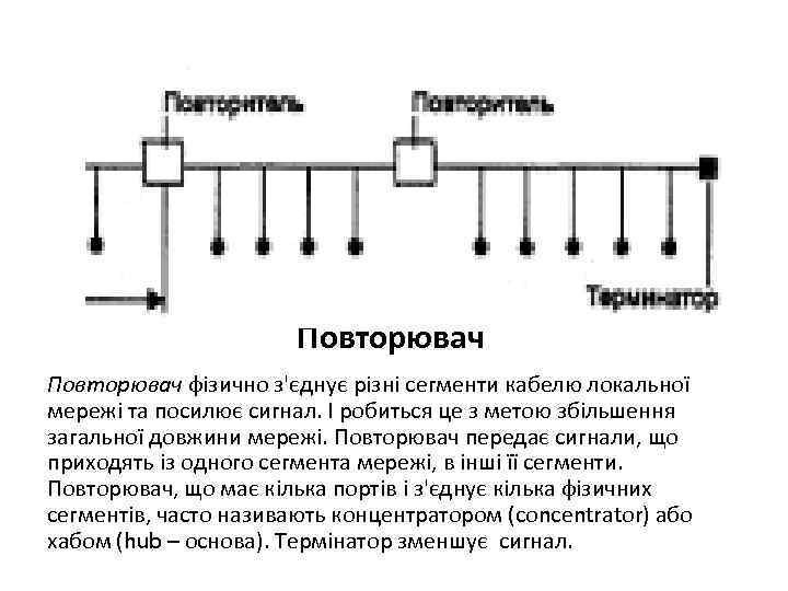 Повторювач фізично з'єднує різні сегменти кабелю локальної мережі та посилює сигнал. І робиться це
