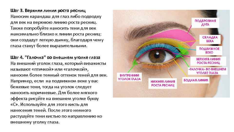 Как можно сделать веки для глаз 809