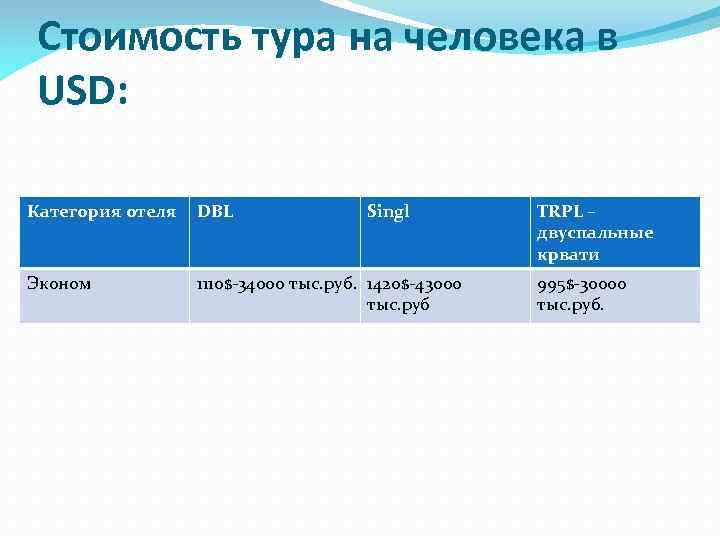 Стоимость тура на человека в USD: Категория отеля DBL Singl Эконом 1110$-34000 тыс. руб.
