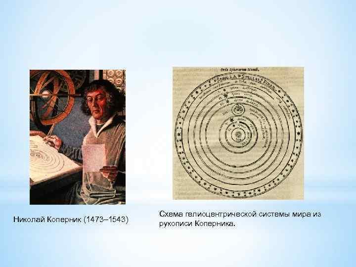 Николай Коперник (1473– 1543) Схема гелиоцентрической системы мира из рукописи Коперника.