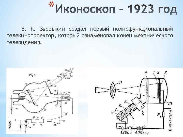 * В. К. Зворыкин создал первый полнофункциональный телекинопроектор, который ознаменовал конец механического телевидения.