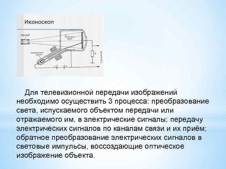 Для телевизионной передачи изображений необходимо осуществить 3 процесса: преобразование света, испускаемого объектом передачи