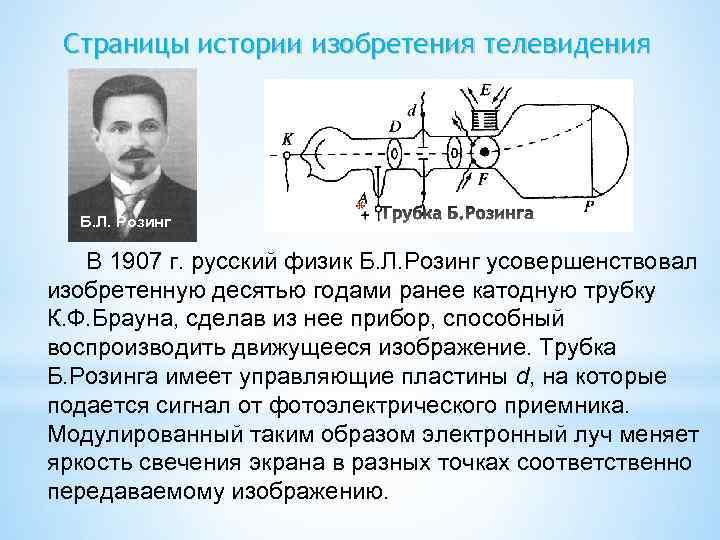 Страницы истории изобретения телевидения Б. Л. Розинг * В 1907 г. русский физик Б.