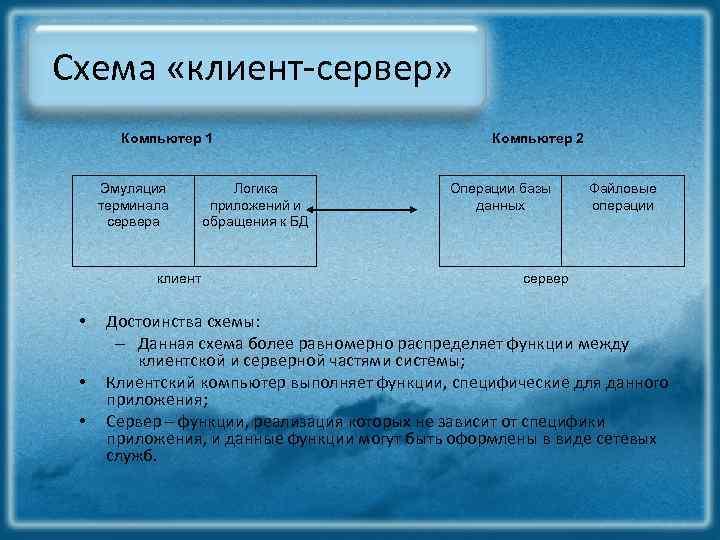 Схема «клиент-сервер» Компьютер 1 Эмуляция терминала сервера клиент • • • Логика приложений и