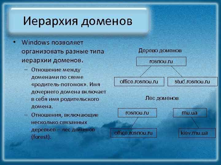 Иерархия доменов • Windows позволяет организовать разные типа иерархии доменов. – Отношение между доменами