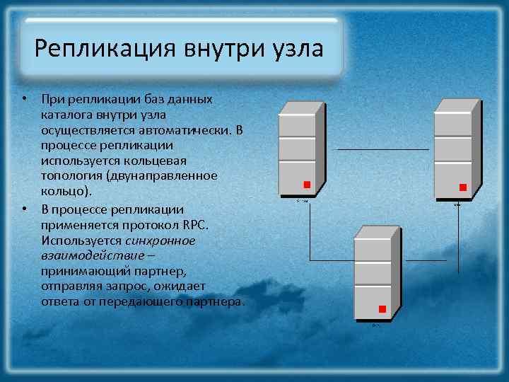 Репликация внутри узла • При репликации баз данных каталога внутри узла осуществляется автоматически. В