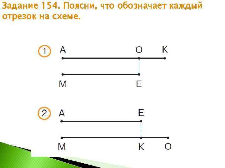 Задание 154. Поясни, что обозначает каждый отрезок на схеме.