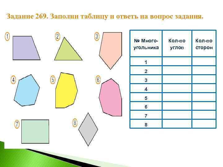 Задание 269. Заполни таблицу и ответь на вопрос задания. № Многоугольника 1 2 3