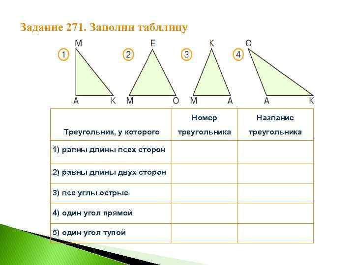 Задание 271. Заполни табллицу Номер Треугольник, у которого 1) равны длины всех сторон 2)