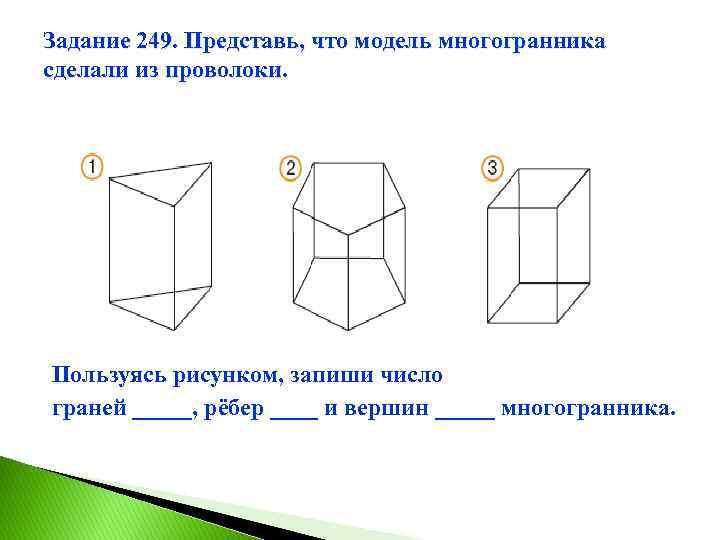 Задание 249. Представь, что модель многогранника сделали из проволоки. Пользуясь рисунком, запиши число граней