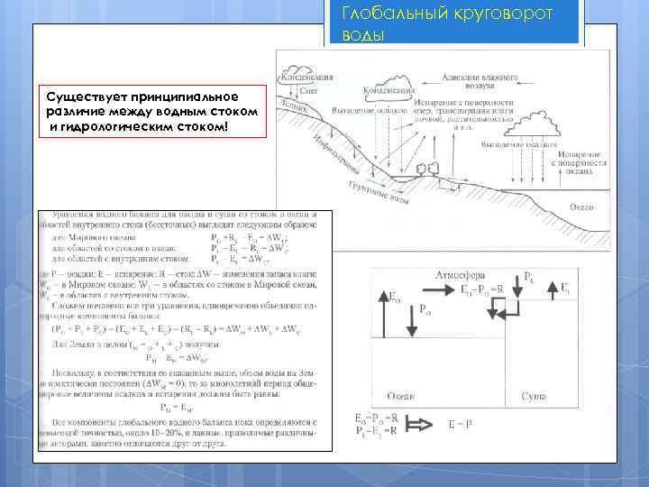 Глобальный круговорот воды Существует принципиальное различие между водным стоком и гидрологическим стоком!