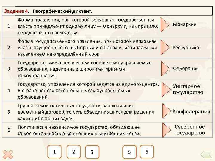 Задание 4. Географический диктант. 1 Форма правления, при которой верховная государственная власть принадлежит одному