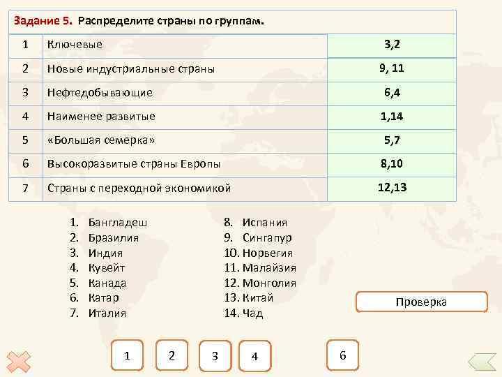 Задание 5. Распределите страны по группам. 3, 2 1 Ключевые 2 Новые индустриальные страны