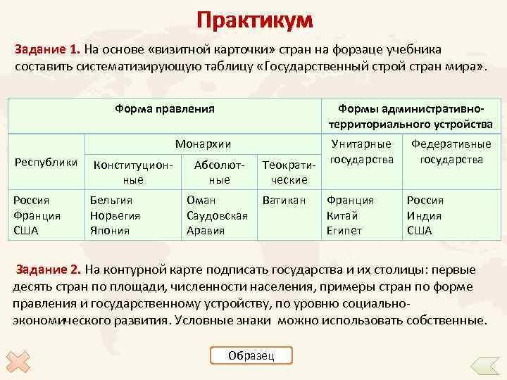 Практикум Задание 1. На основе «визитной карточки» стран на форзаце учебника составить систематизирующую таблицу