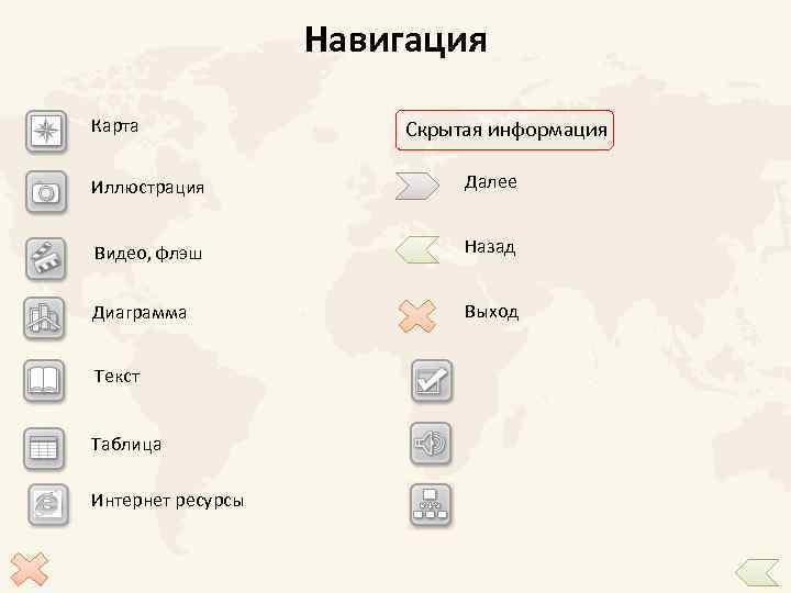 Навигация Карта Скрытая информация Иллюстрация Далее Видео, флэш Назад Диаграмма Выход Текст Таблица Интернет
