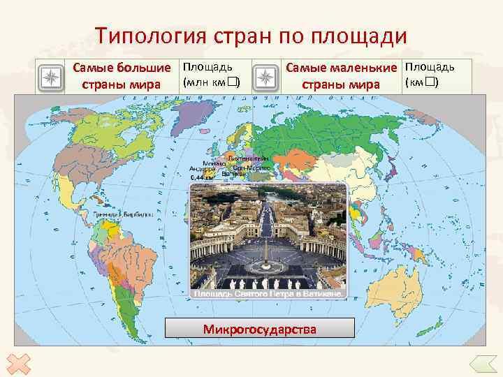 Типология стран по площади Самые большие Площадь (млн км ) страны мира Самые маленькие