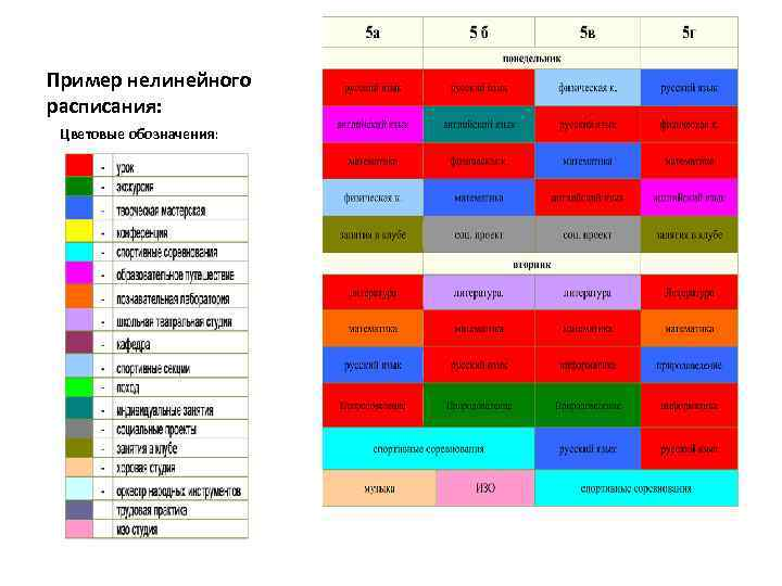 Пример нелинейного расписания: Цветовые обозначения: