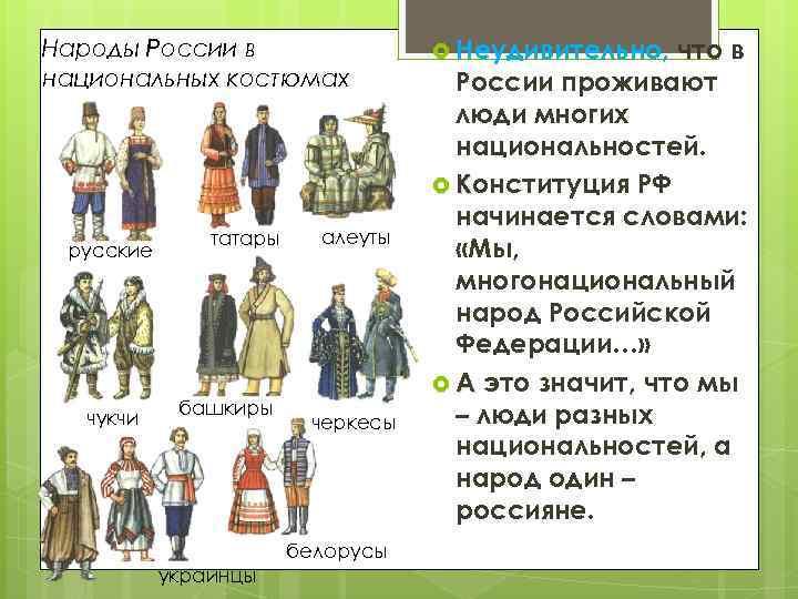 Народы России в национальных костюмах русские чукчи татары башкиры алеуты черкесы белорусы украинцы Неудивительно,