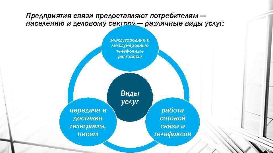 ЧЕЧНЯ. Работники предприятий связи региона повышают квалификацию
