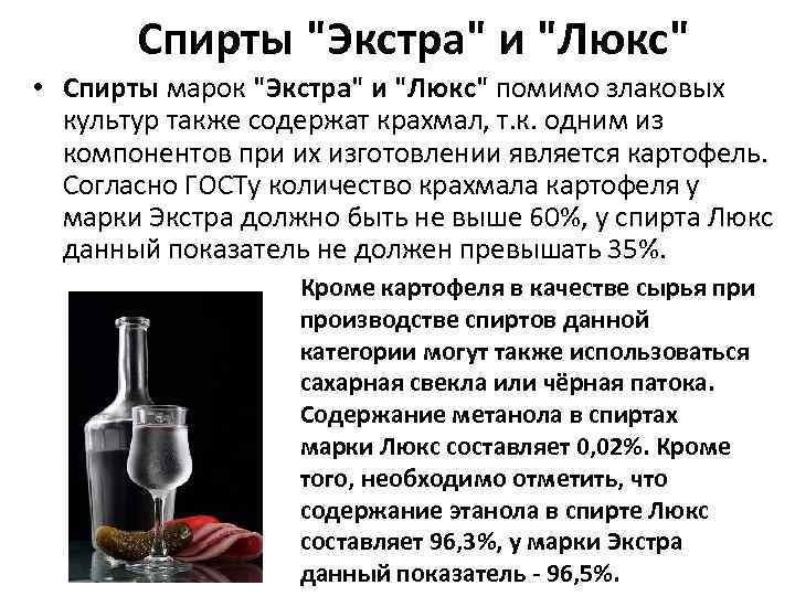 Спирты