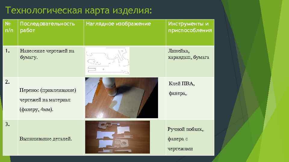 Технологическая карта изделия: № п/п Последовательность работ 1. Нанесение чертежей на бумагу. 2. Наглядное