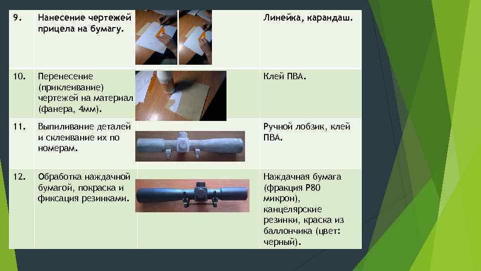 9. Нанесение чертежей прицела на бумагу. Линейка, карандаш. 10. Перенесение (приклеивание) чертежей на материал
