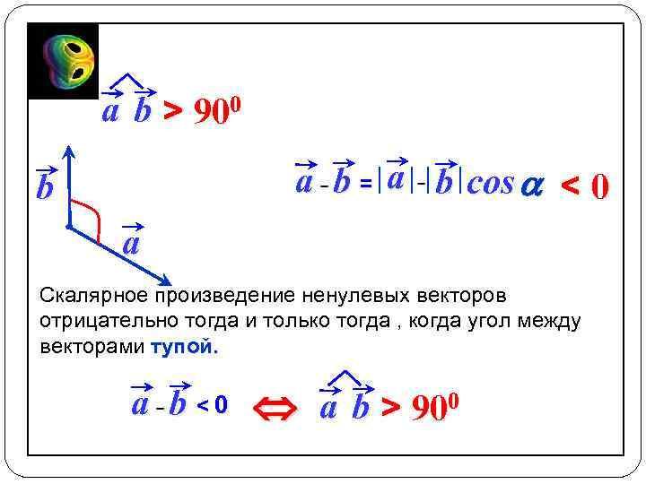 a b > 900 a b = a b cos a < 0 b