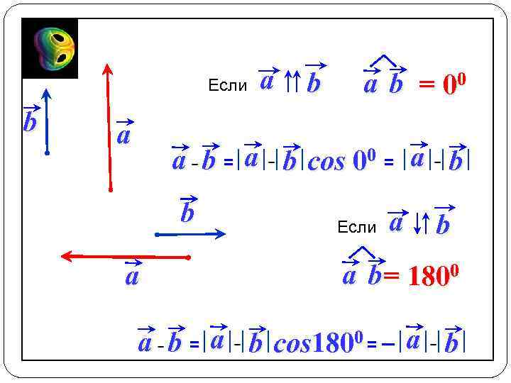 Если b a a b = 00 a b = a b cos 00