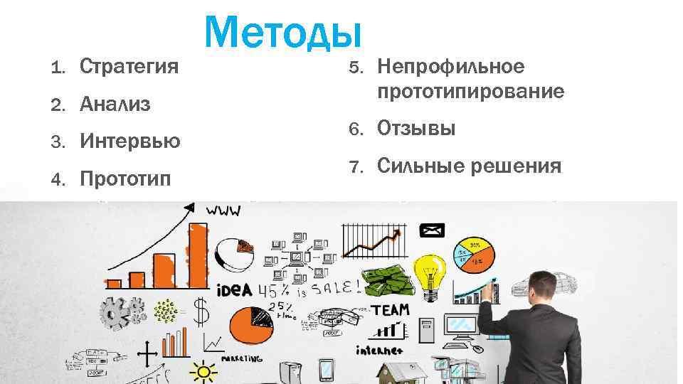 1. Стратегия 2. Методы Анализ 3. 4. 5. Непрофильное прототипирование Интервью 6. Отзывы Прототип