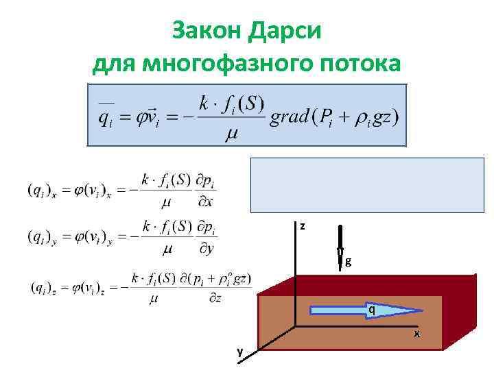 Закон Дарси для многофазного потока