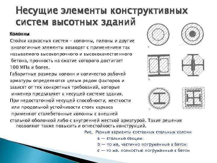 Несущие элементы конструктивных систем высотных зданий Колонны Стойки каркасных систем – колонны, пилоны и