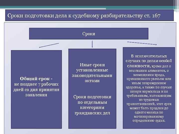 судебные акты по гражданским делам