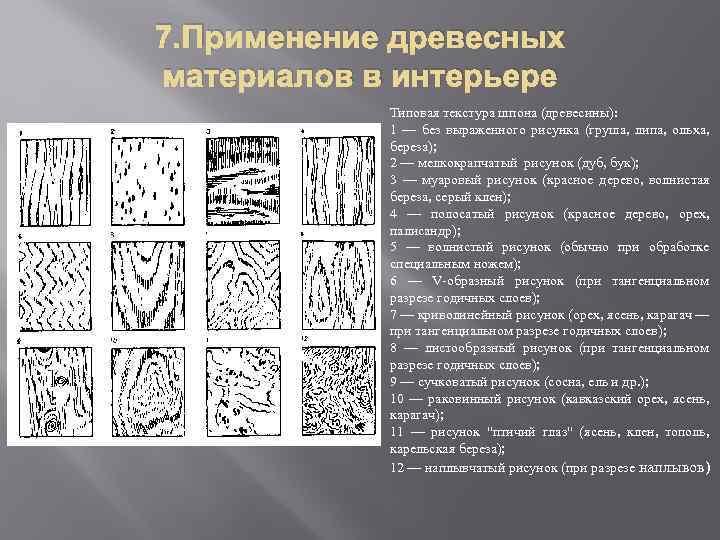7. Применение древесных материалов в интерьере Типовая текстура шпона (древесины): 1 — без выраженного