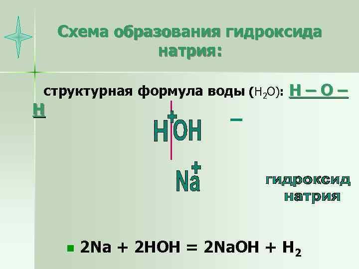 Схема образования гидроксида натрия: структурная формула воды (Н 2 О): Н – О –