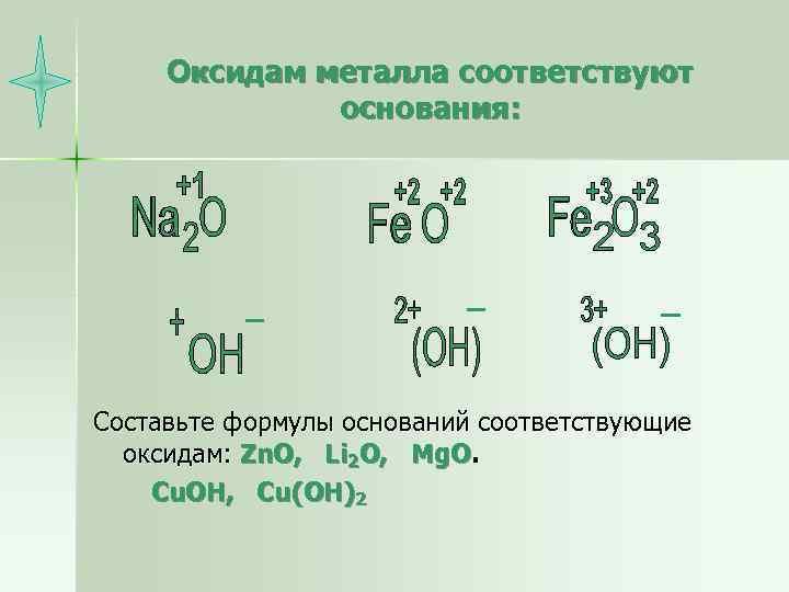 Оксидам металла соответствуют основания: Составьте формулы оснований соответствующие оксидам: Zn. O, Li 2 O,