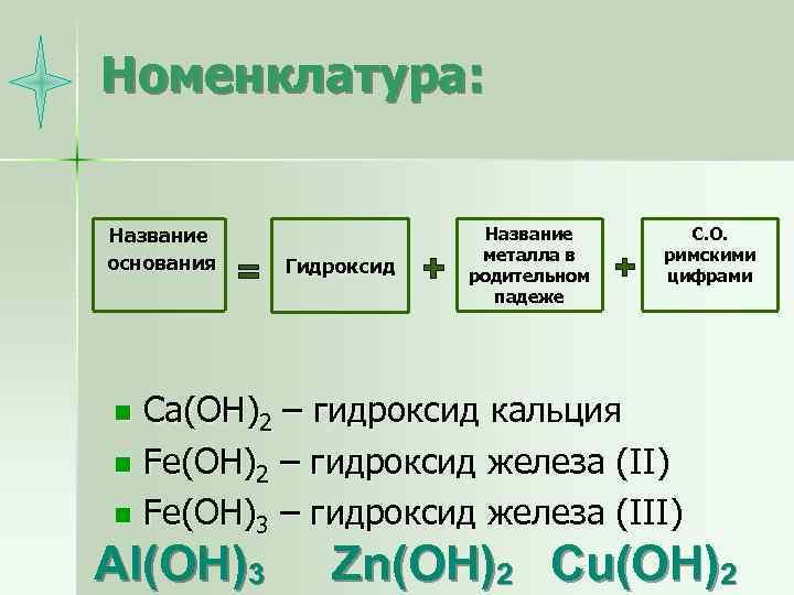 Номенклатура: Название основания Гидроксид Название металла в родительном падеже С. О. римскими цифрами Ca(OH)2