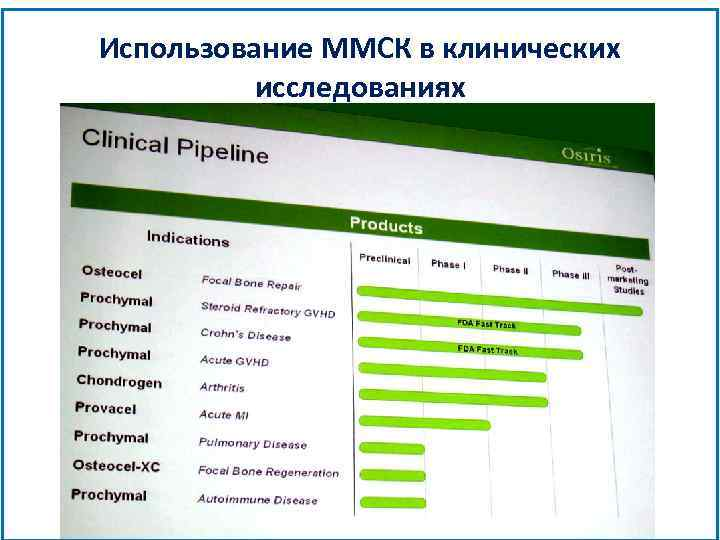 Использование ММСК в клинических исследованиях