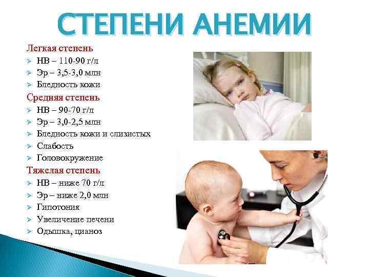 Одышка при анемии у беременных 21