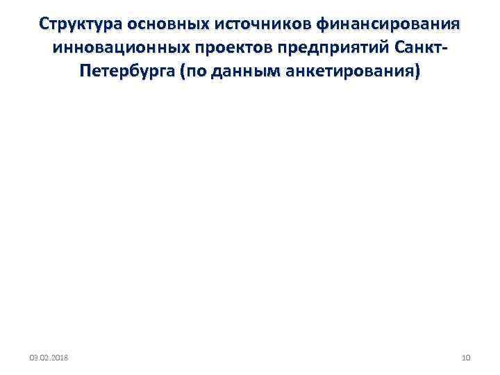 Структура основных источников финансирования инновационных проектов предприятий Санкт. Петербурга (по данным анкетирования) 03. 02.